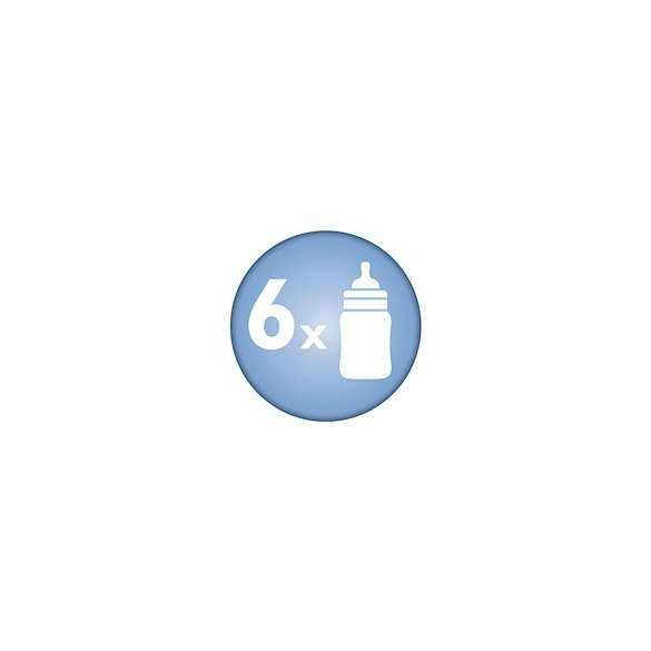 Philips Avent SCF286/03 4 az 1-ben elektromos gőzsterilizáló