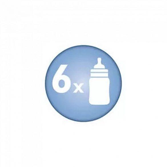 Avent SCF286/03 4 az 1-ben elektromos gőzsterilizáló
