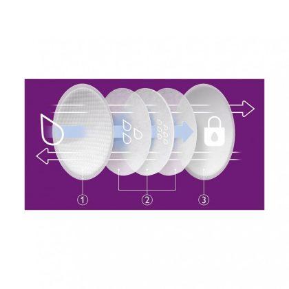 Philips Avent SCF254/13 Eldobható melltartóbetét 100 db (fehér)