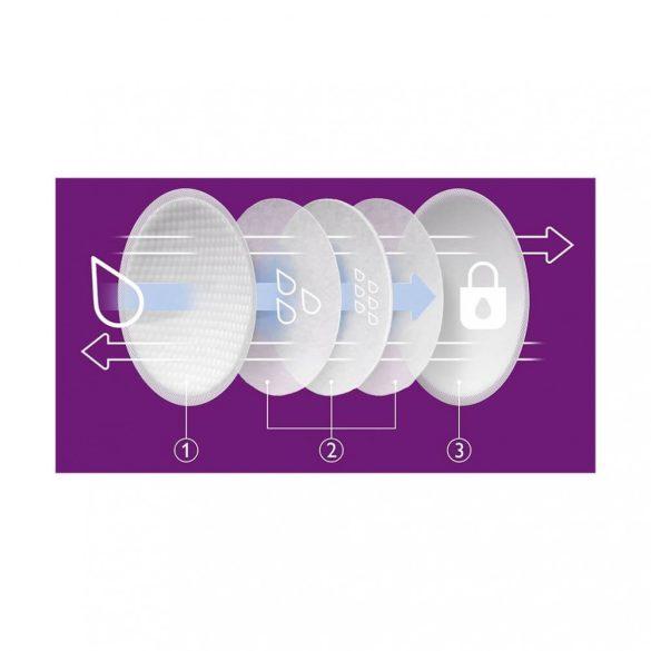 Avent SCF254/13 Eldobható melltartóbetét 100 db (fehér)