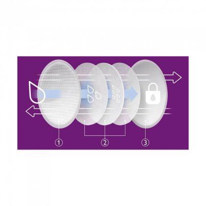 Philips Avent SCF254/61 Eldobható melltartóbetét 60 db (fehér)