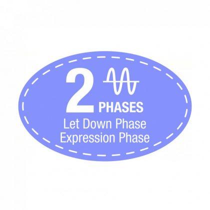 MEGSZŰNT - Lansinoh 2 fázisú professzionális elektromos mellszívó