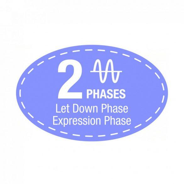 Lansinoh 2 fázisú professzionális elektromos mellszívó